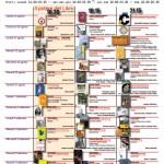 Il programma della Fiera del Libro 2012